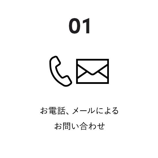 お電話、メールによるお問い合わせ